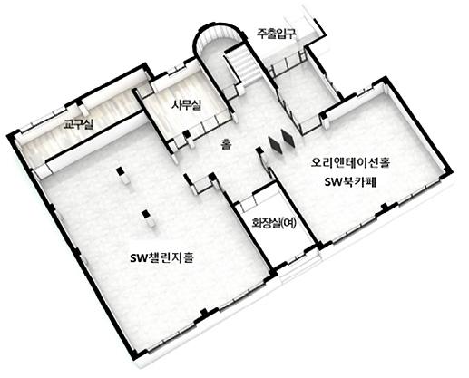 주출입구 기준으로 왼쪽 사무실, 교구실, SW챌린지홀, 화장실(여), 오리엔테션홀 SW북카페가 있습니다.